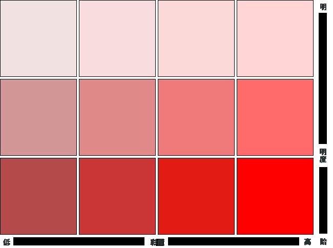 赤の明度・彩度別色見本